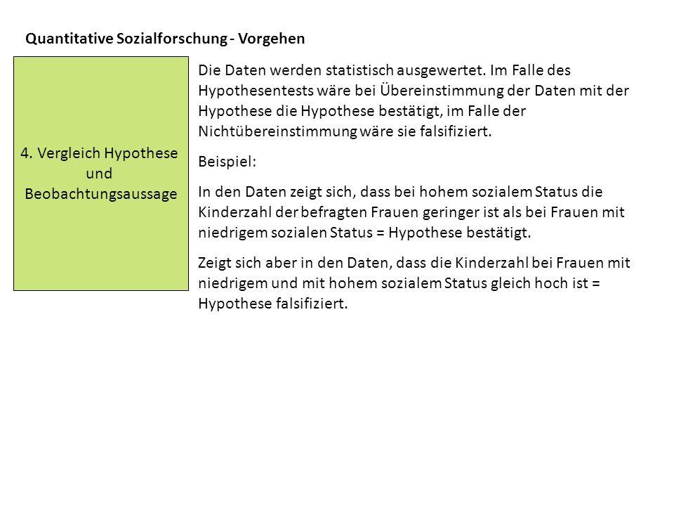 4. Vergleich Hypothese und Beobachtungsaussage