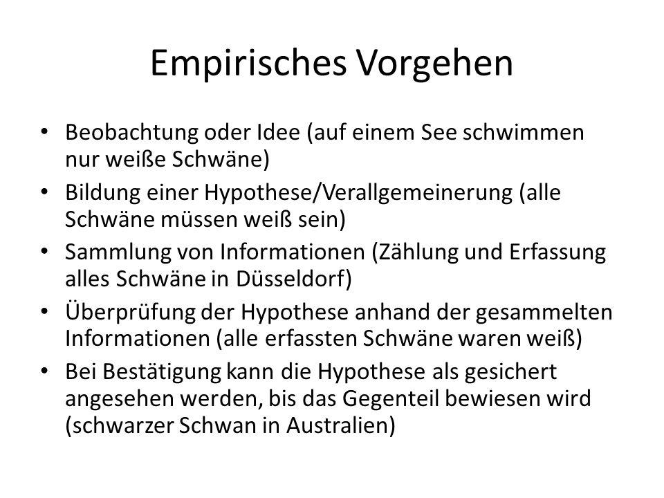 Empirisches Vorgehen Beobachtung oder Idee (auf einem See schwimmen nur weiße Schwäne)