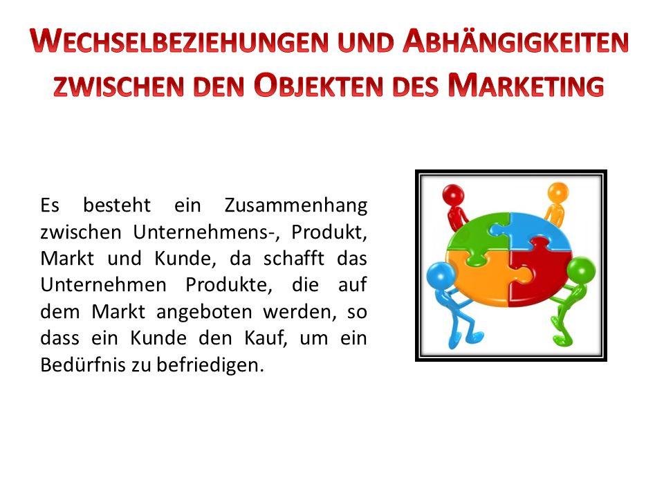 Wechselbeziehungen und Abhängigkeiten zwischen den Objekten des Marketing