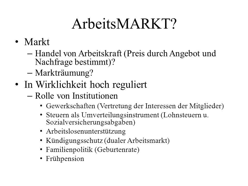 ArbeitsMARKT Markt In Wirklichkeit hoch reguliert