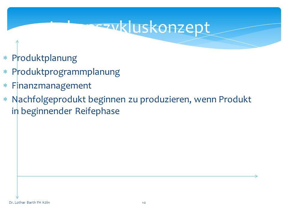 Lebenszykluskonzept Produktplanung Produktprogrammplanung