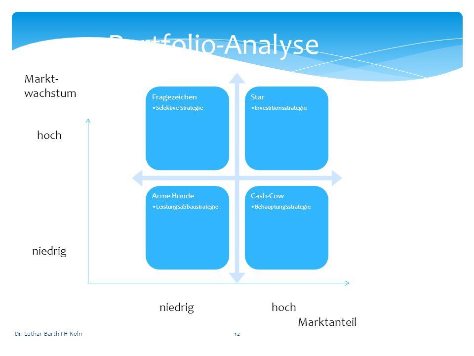 Portfolio-Analyse Markt- wachstum hoch niedrig niedrig hoch