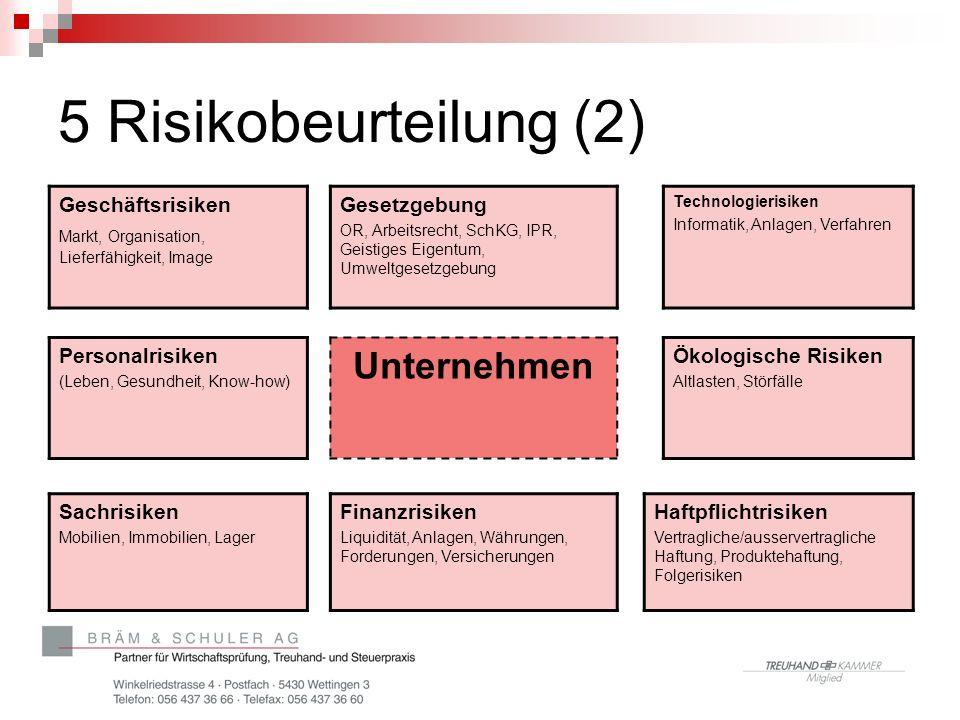 5 Risikobeurteilung (2) Unternehmen Geschäftsrisiken Gesetzgebung