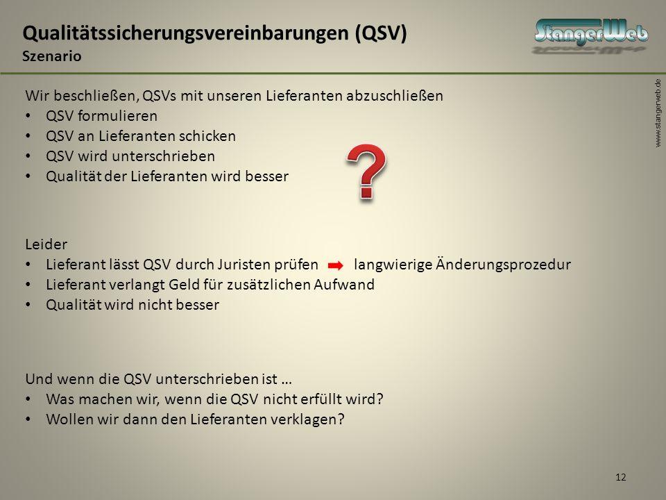 Qualitätssicherungsvereinbarungen (QSV) Szenario