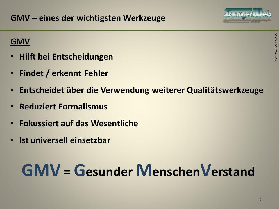 GMV – eines der wichtigsten Werkzeuge