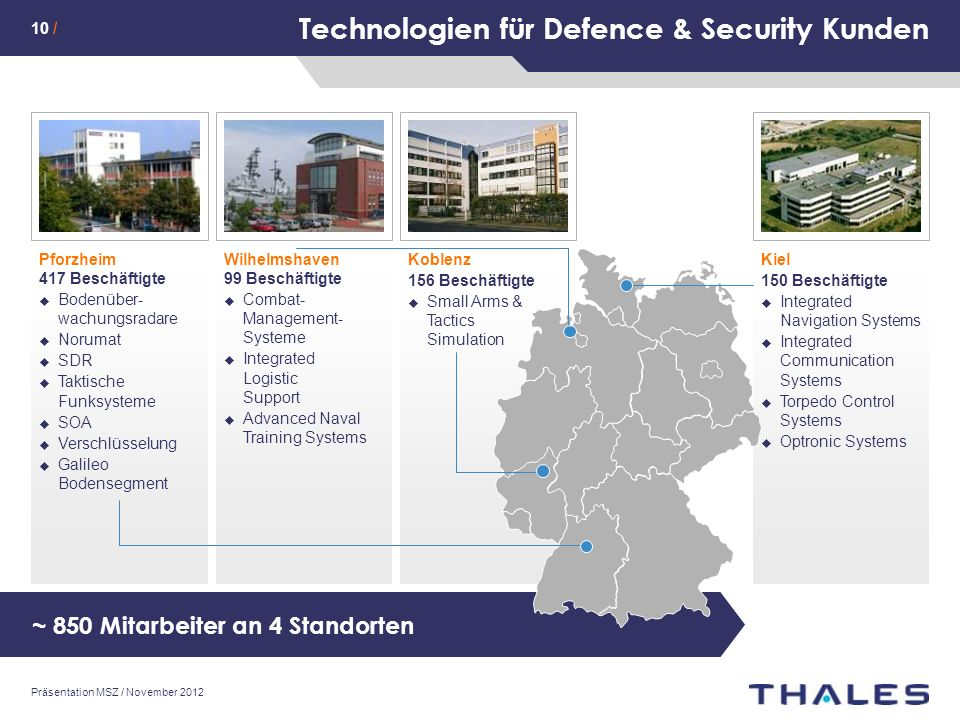 Technologien für Defence & Security Kunden