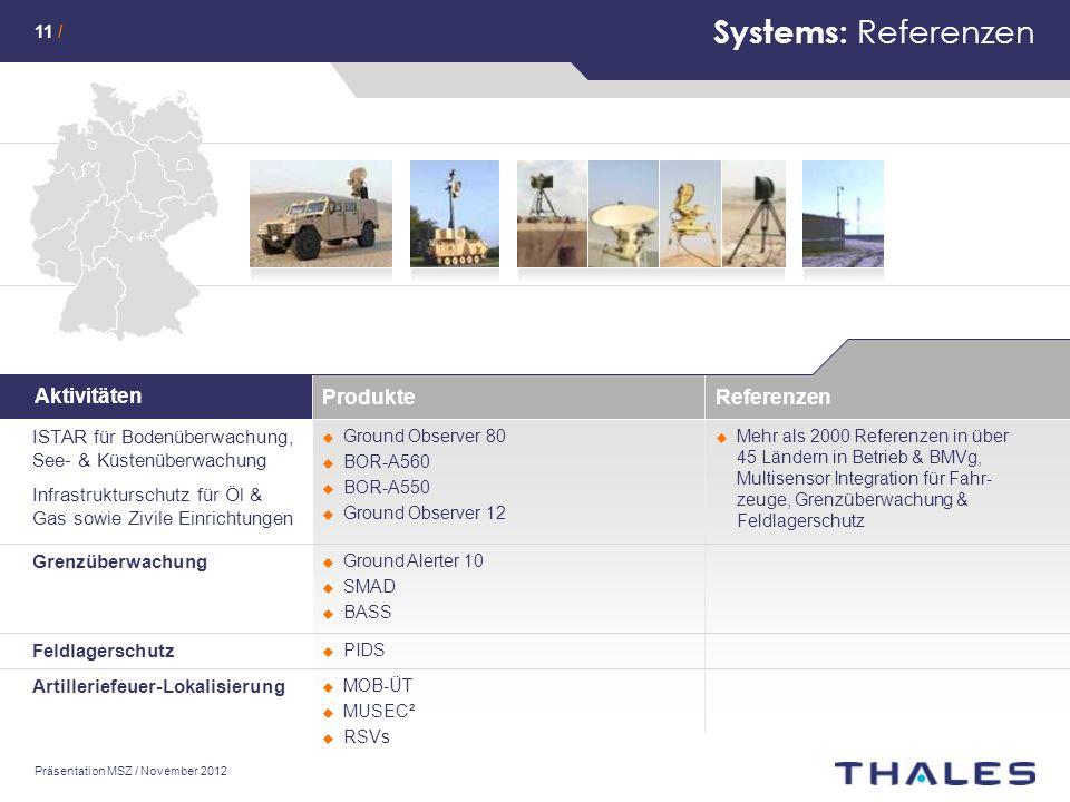 Systems: Referenzen Aktivitäten Produkte Referenzen