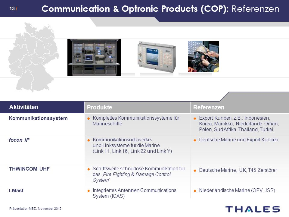 Communication & Optronic Products (COP): Referenzen