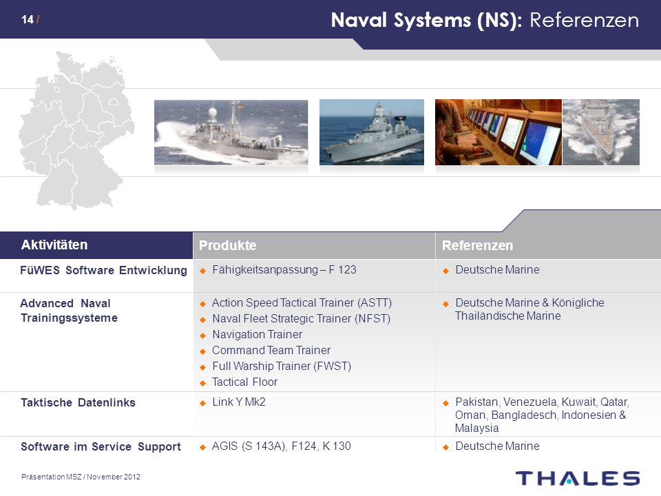 Naval Systems (NS): Referenzen