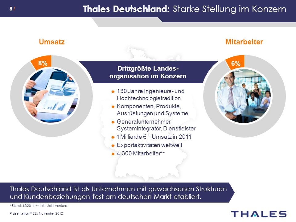Thales Deutschland: Starke Stellung im Konzern
