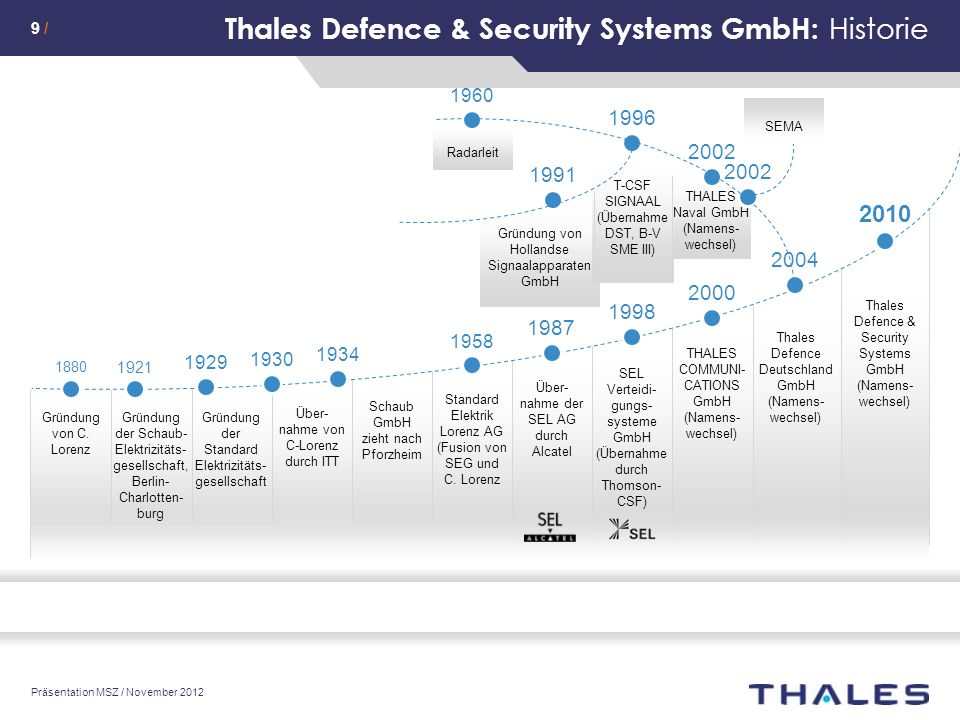 Thales Defence & Security Systems GmbH: Historie