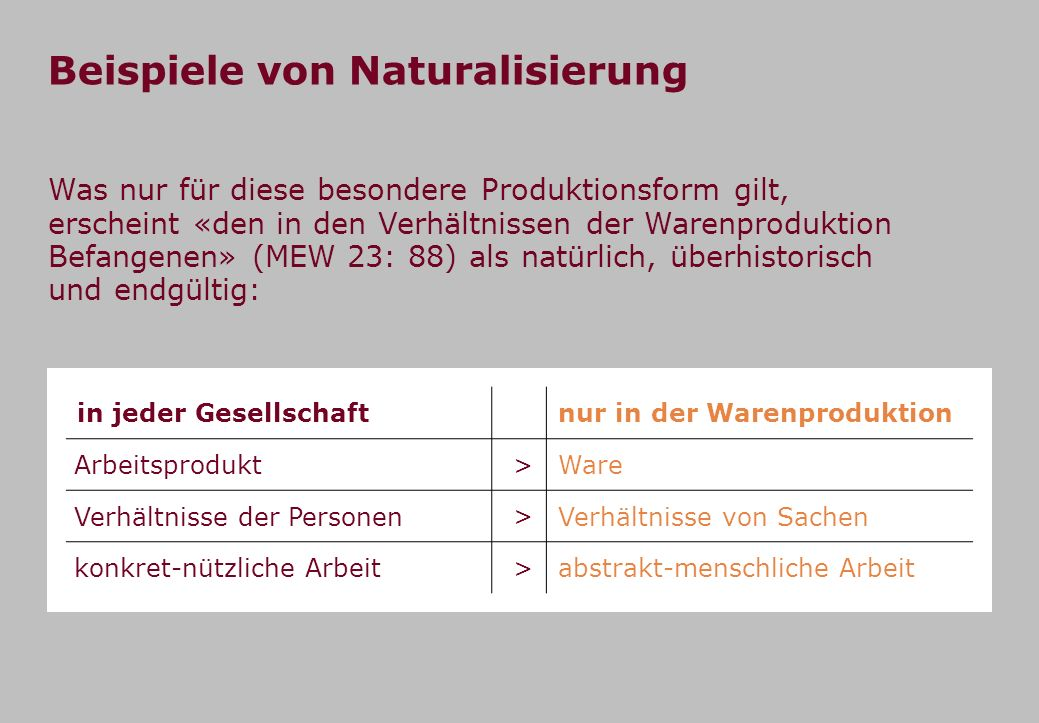 Beispiele von Naturalisierung