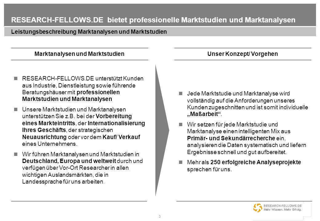 Marktanalysen und Marktstudien Unser Konzept/ Vorgehen
