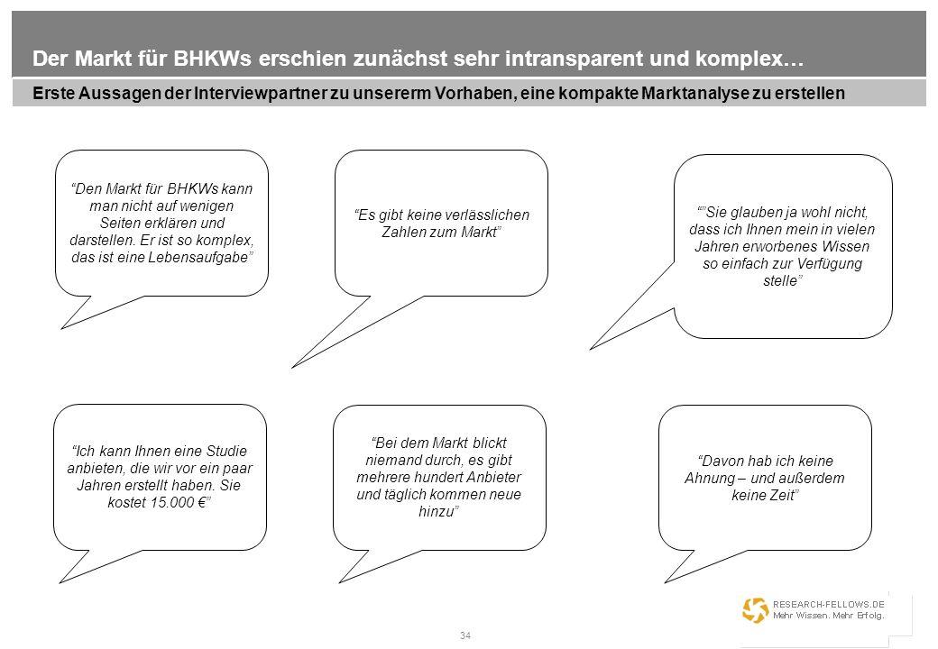 Der Markt für BHKWs erschien zunächst sehr intransparent und komplex…