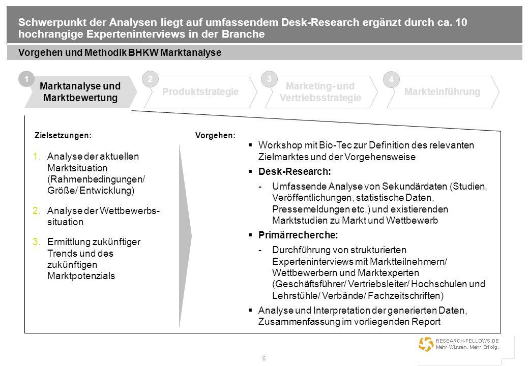 Marktanalyse und Marktbewertung Marketing- und Vertriebsstrategie