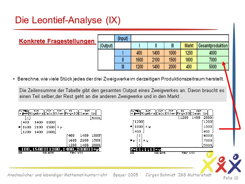Die Leontief-Analyse (IX)