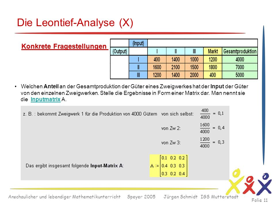 Die Leontief-Analyse (X)