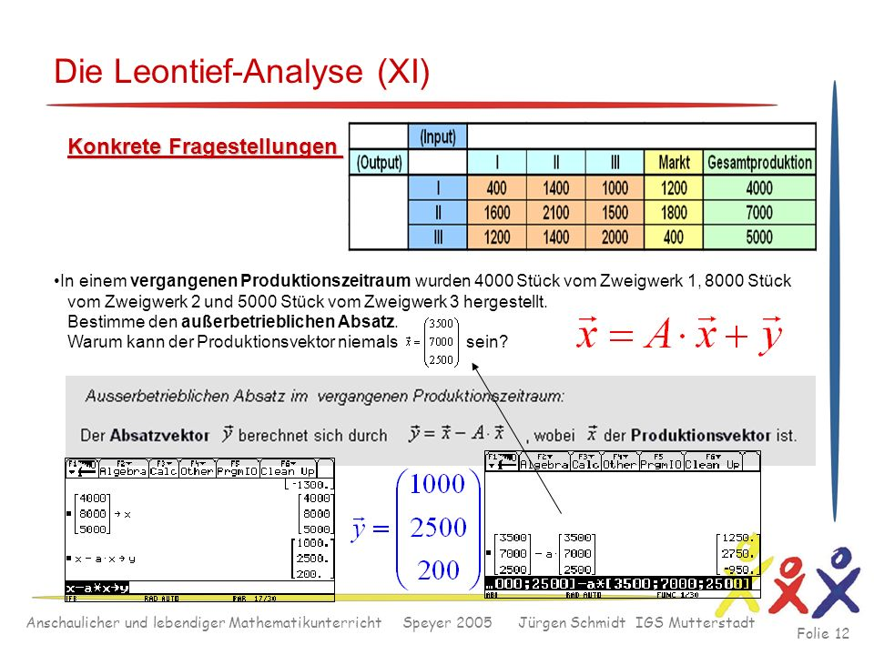 Die Leontief-Analyse (XI)