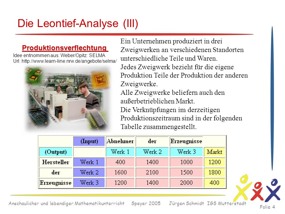 Die Leontief-Analyse (III)