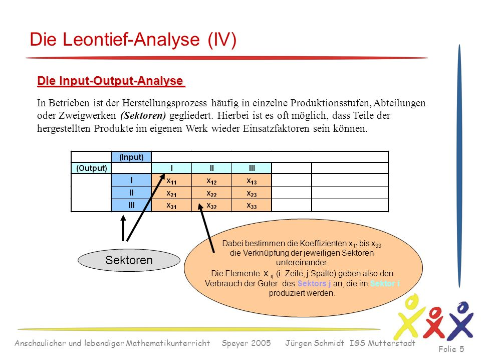 Die Leontief-Analyse (IV)