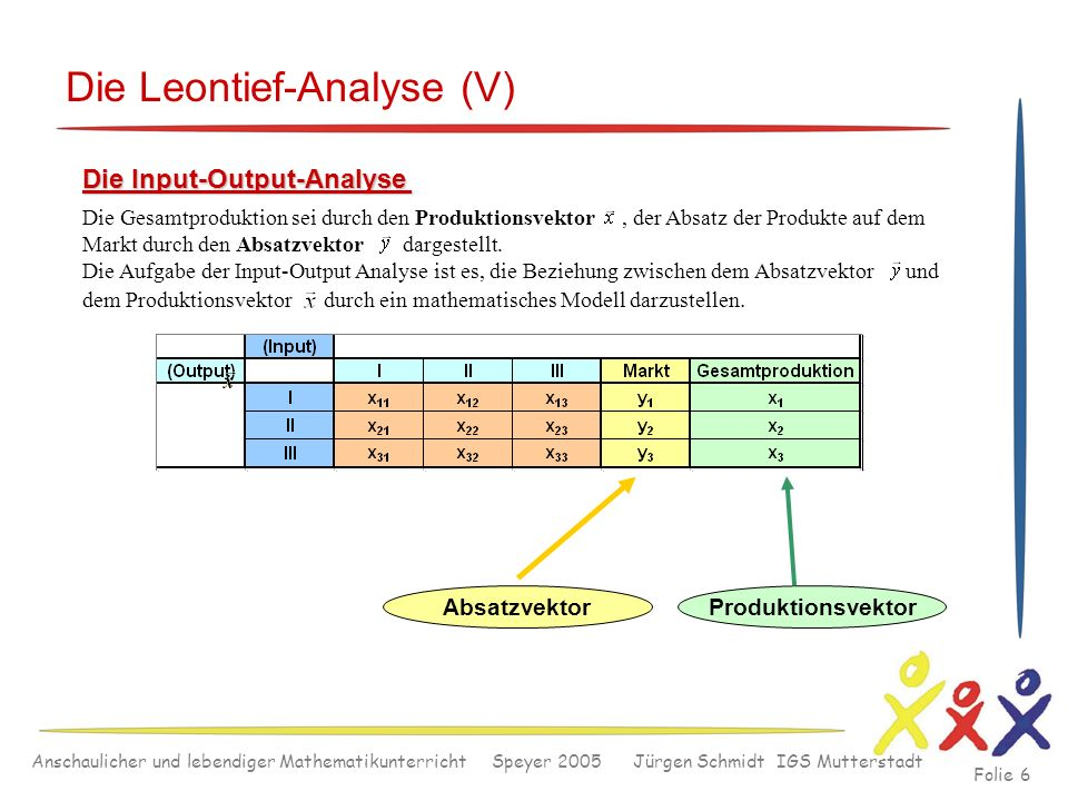 Die Leontief-Analyse (V)