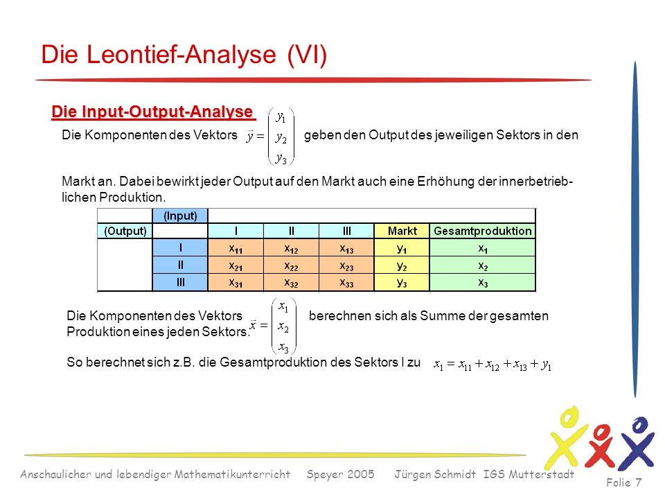 Die Leontief-Analyse (VI)