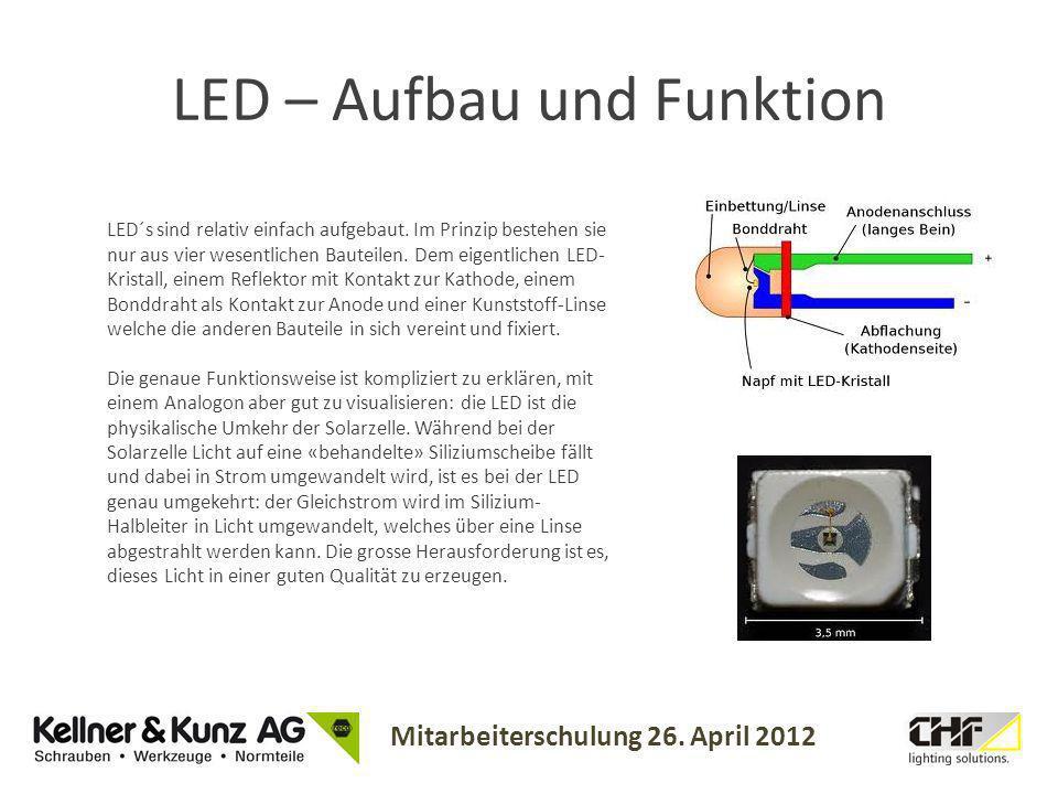 LED – Aufbau und Funktion