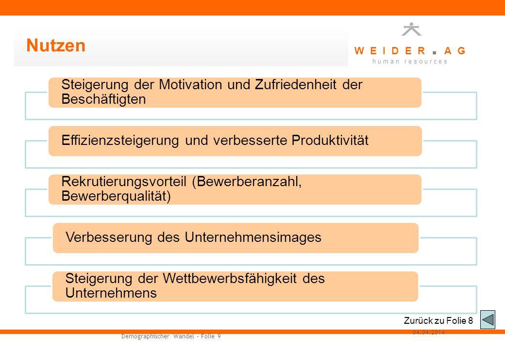 Nutzen Steigerung der Motivation und Zufriedenheit der Beschäftigten