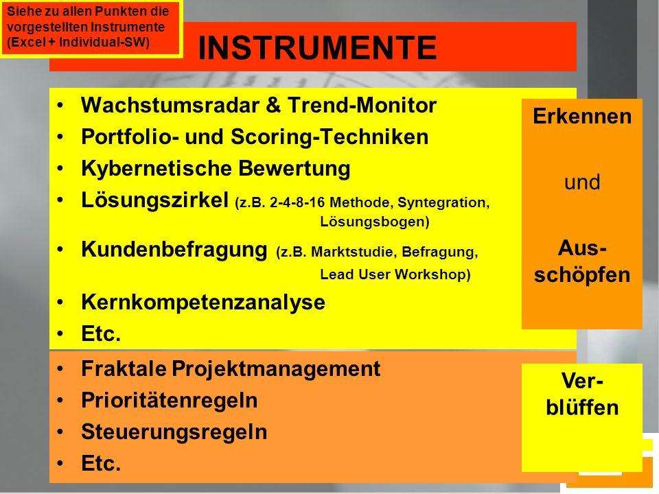 INSTRUMENTE Wachstumsradar & Trend-Monitor
