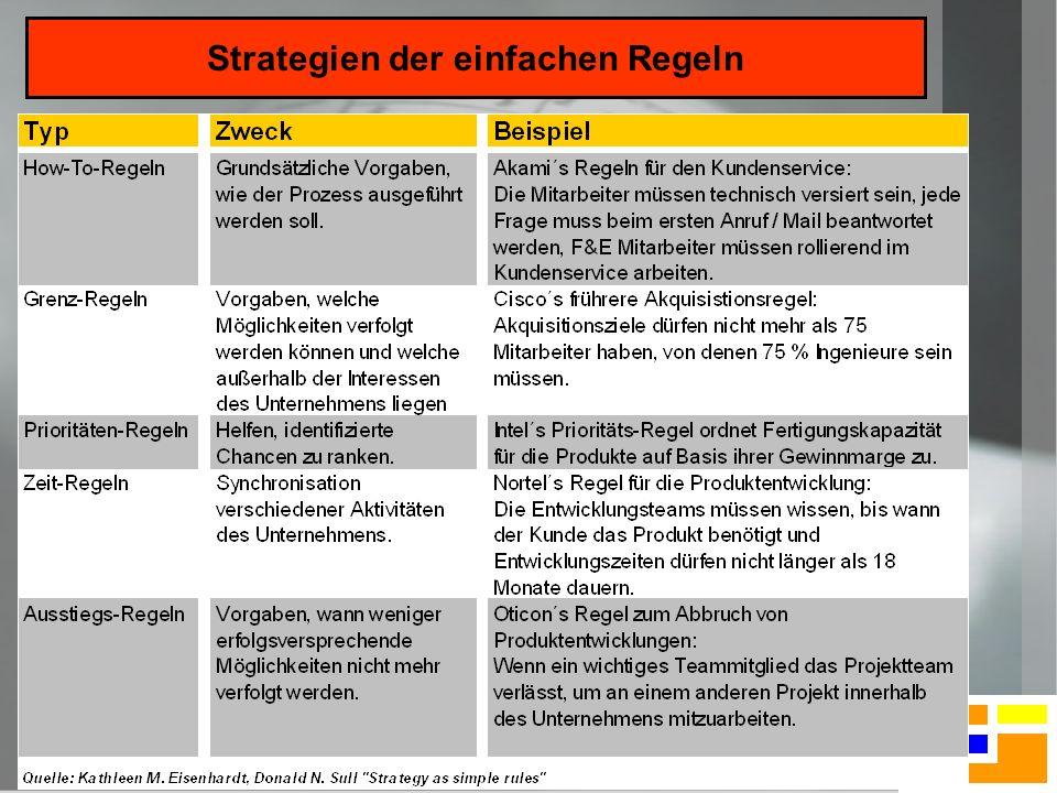 Strategien der einfachen Regeln