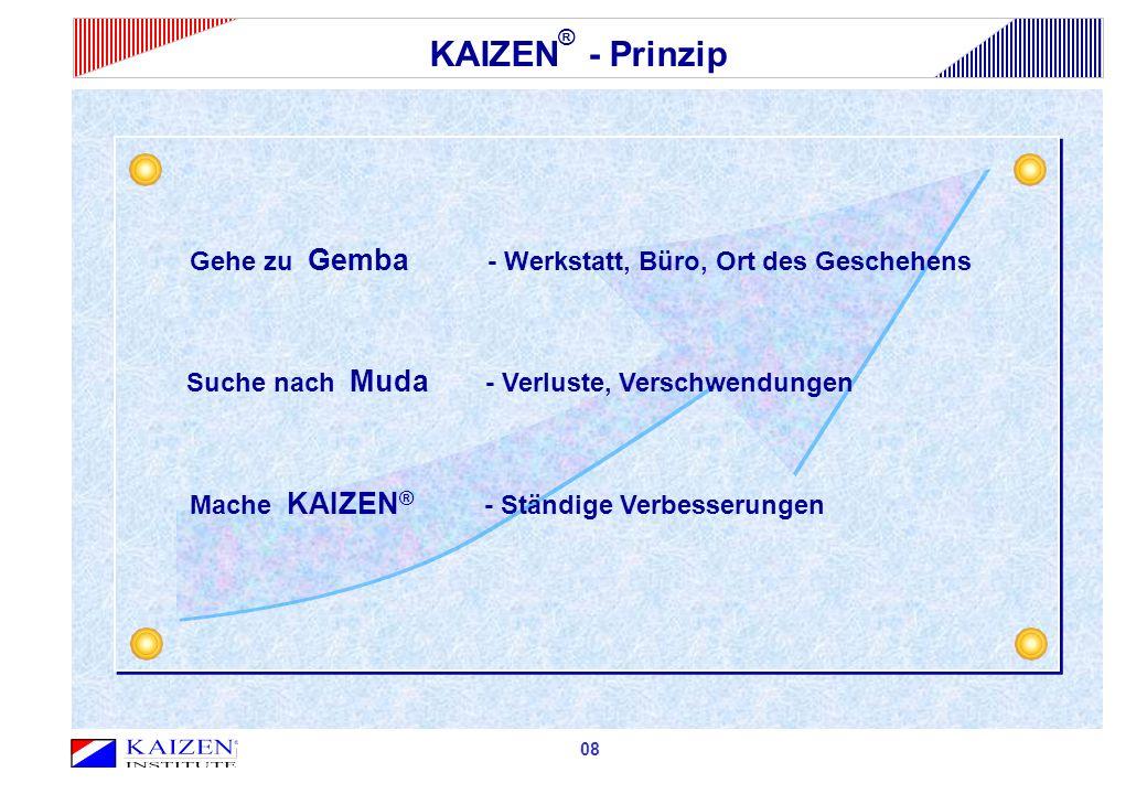 KAIZEN® - Prinzip Gehe zu Gemba - Werkstatt, Büro, Ort des Geschehens