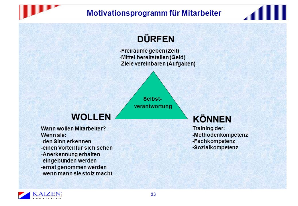 Motivationsprogramm für Mitarbeiter