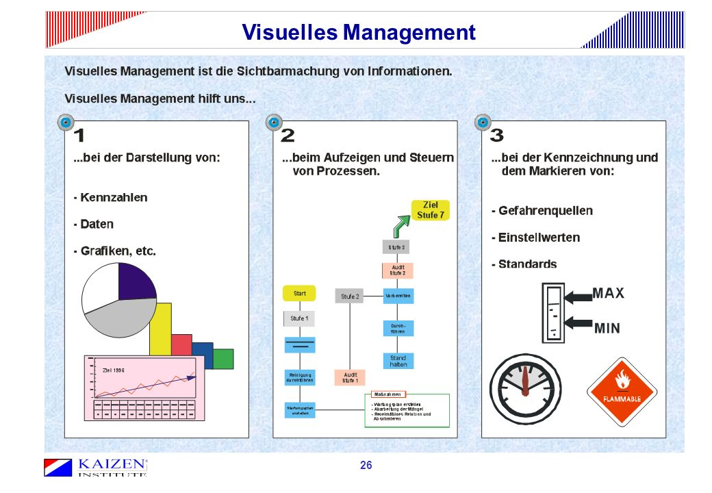Visuelles Management 26