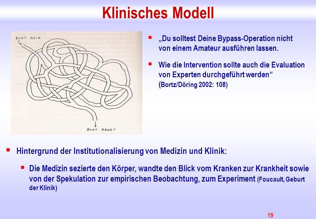 """Klinisches Modell """"Du solltest Deine Bypass-Operation nicht von einem Amateur ausführen lassen."""