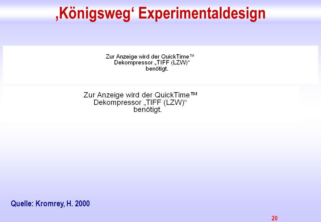'Königsweg' Experimentaldesign