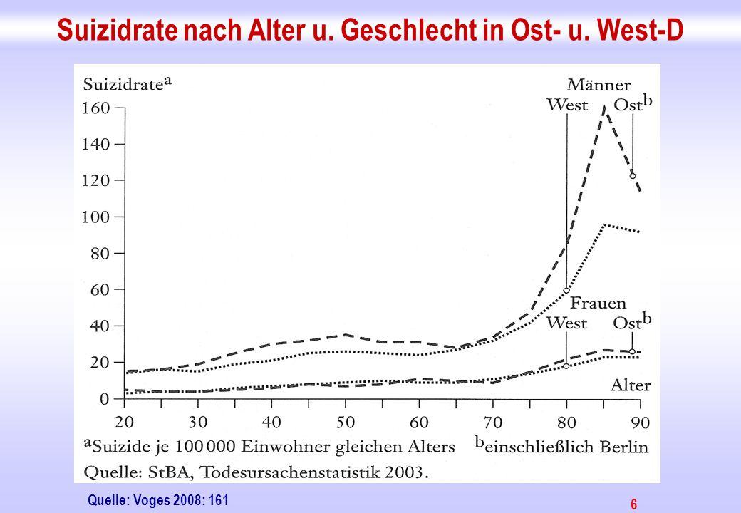 Suizidrate nach Alter u. Geschlecht in Ost- u. West-D