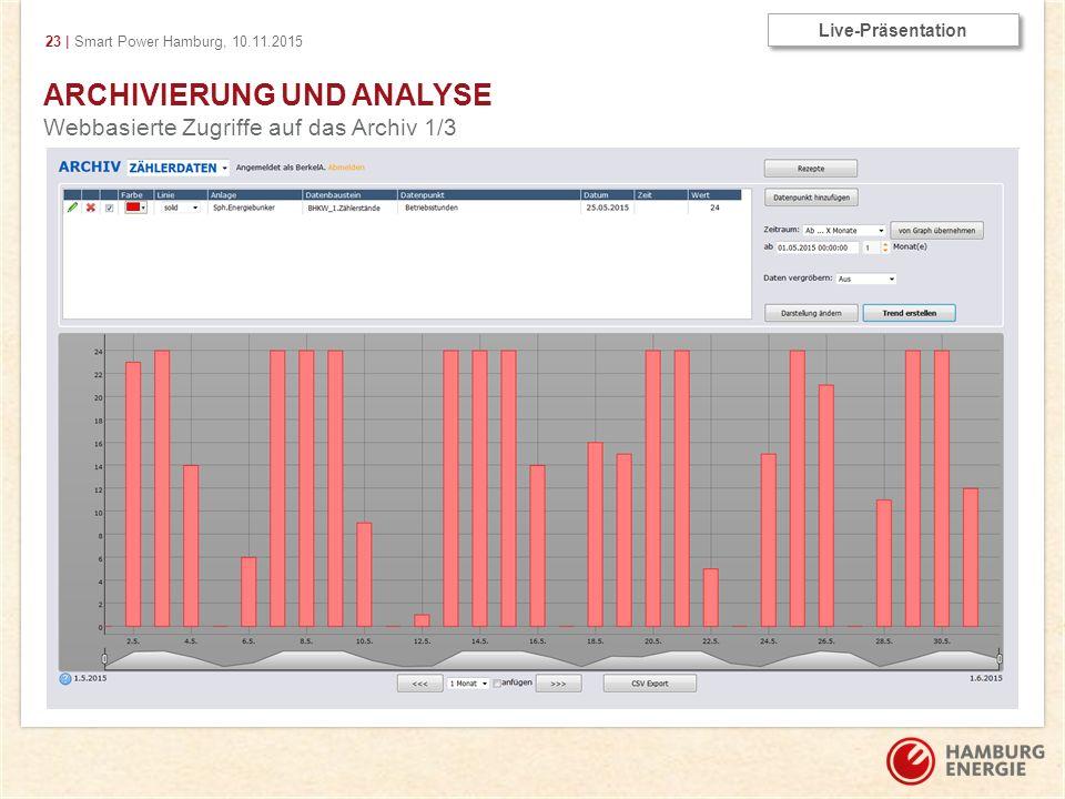 Archivierung Und Analyse