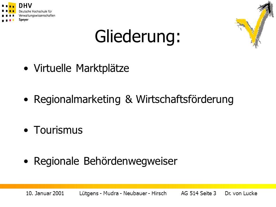 Gliederung: Virtuelle Marktplätze