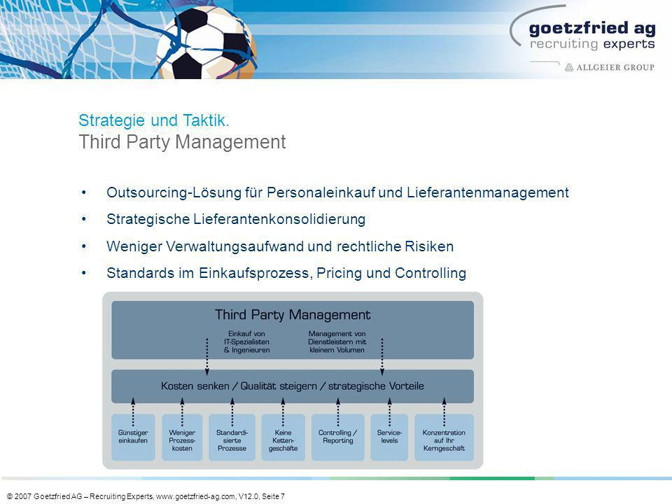 Strategie und Taktik. Third Party Management