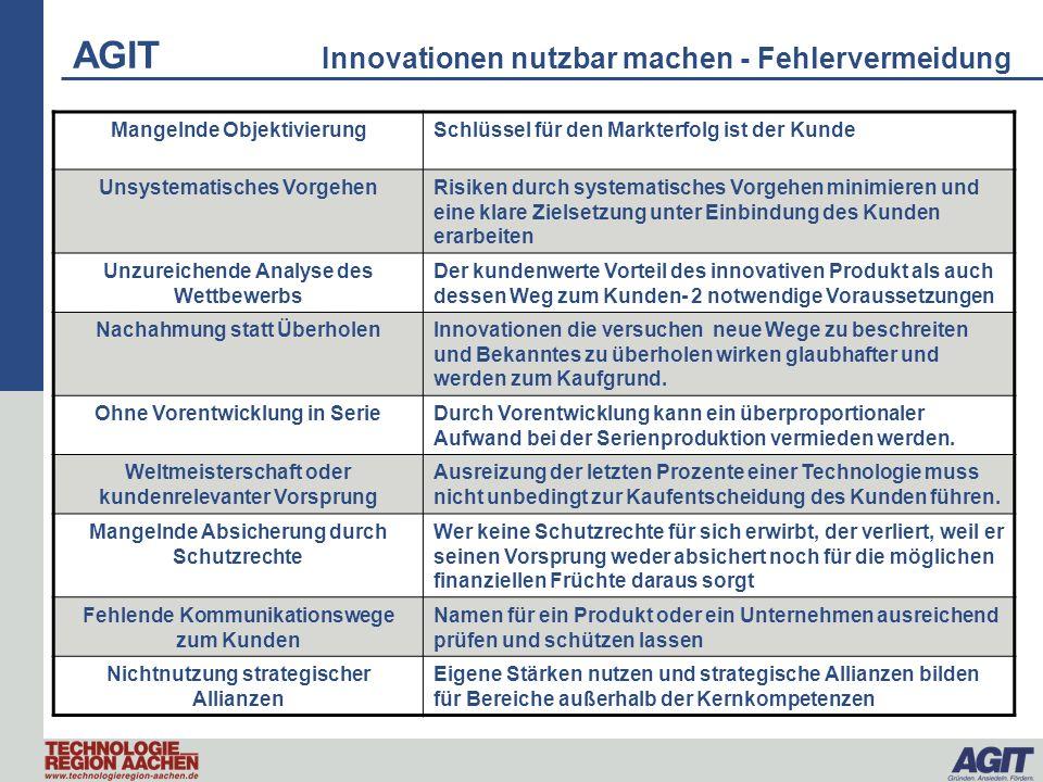 AGIT Innovationen nutzbar machen - Fehlervermeidung