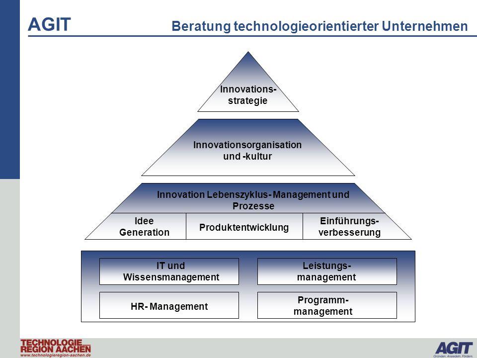 AGIT Beratung technologieorientierter Unternehmen