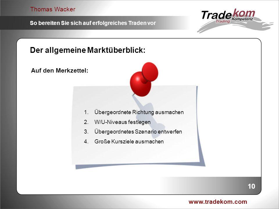 Der allgemeine Marktüberblick: