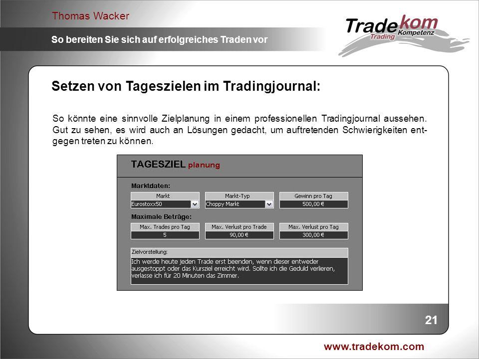 Setzen von Tageszielen im Tradingjournal: