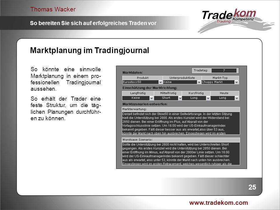 Marktplanung im Tradingjournal