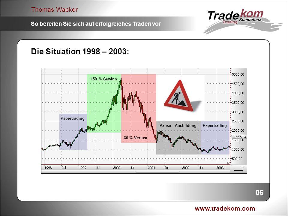 Die Situation 1998 – 2003: 06 150 % Gewinn Papertrading