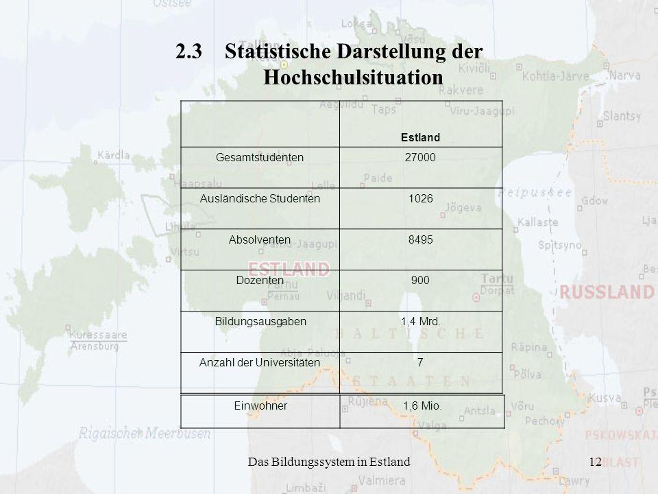 2.3 Statistische Darstellung der Hochschulsituation