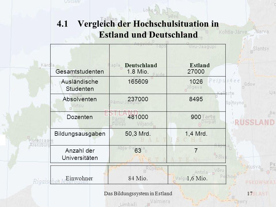 4.1 Vergleich der Hochschulsituation in Estland und Deutschland