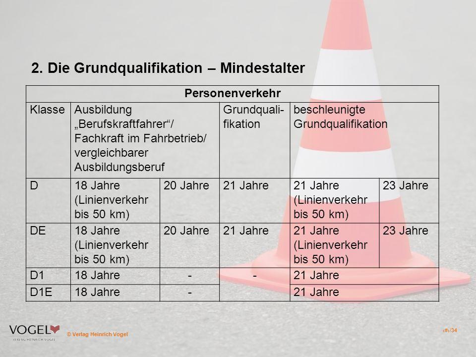 2. Die Grundqualifikation – Mindestalter