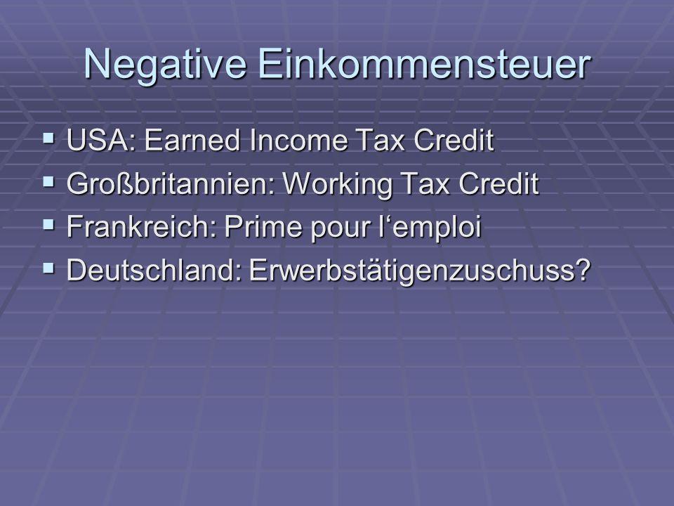Negative Einkommensteuer