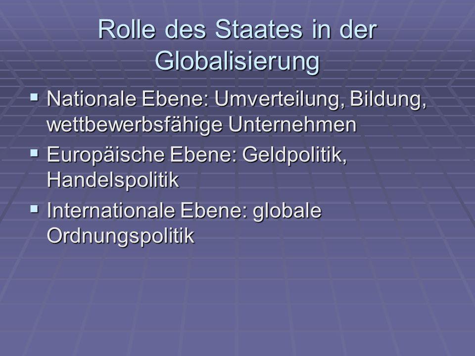 Rolle des Staates in der Globalisierung